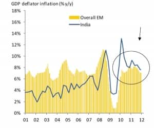 Myth # 4: Out-of-control-inflation
