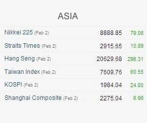 ASIAN STOCKS RISE ON THURAS GLOBAL GROWTH CONCERNS EASE    SGX NIFTY UP 18 POINTS, POINTING TO A POSITIVE OPENING