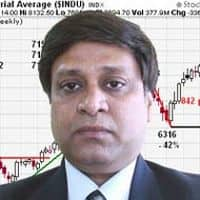 Expect profit booking in commodity market: Astromoneyguru