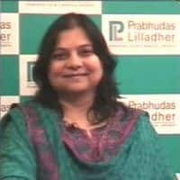 Policy action, macro to drive mkt: Prabhudas Lilladher