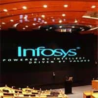 Infosys to give outsourcing services to Dutch insurance co