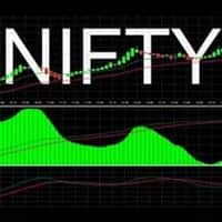 Nifty edges lower ahead of Modi govt's maiden Budget
