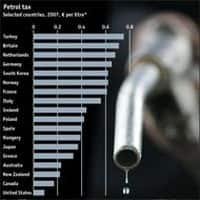 Petrol price hiked by 75 paise a litre, diesel by 50 paise