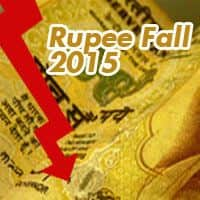 Rupee trims initial losses, still down 17 paise