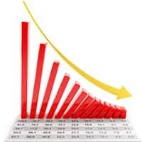 KEC International Q3 net profit falls 44% to Rs 37 crore