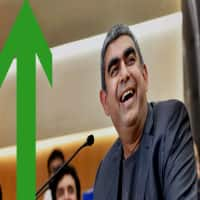 Infosys revises salaries of CFO, COO and other key execs