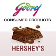 Hold Godrej Consumer Products; target of Rs 1490: Axis Direct